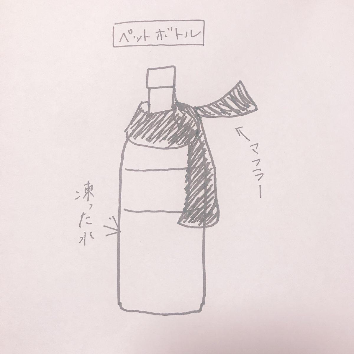凍ったペットボトル冷え